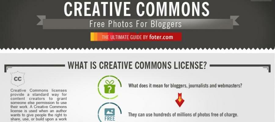 Infografía: Creative Commons, fotos gratis para bloggers